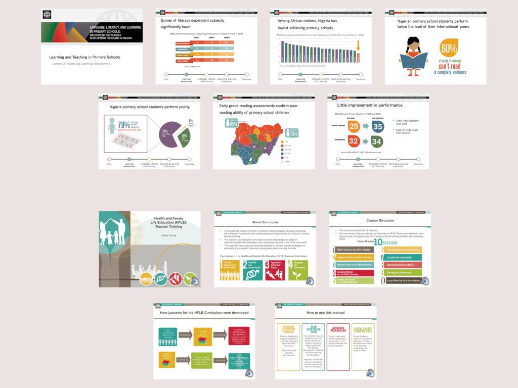 International Education Presentation Design